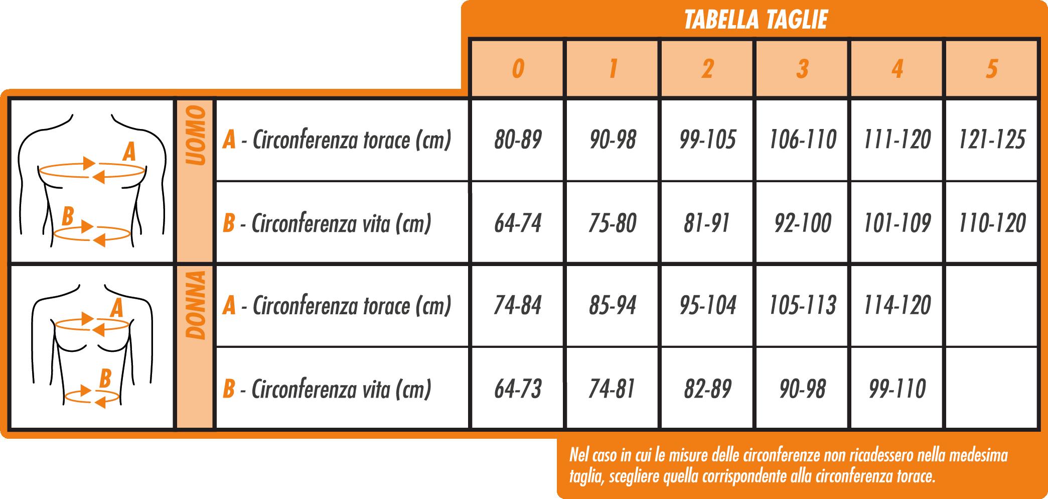 tabella-taglie-S2-ita.png